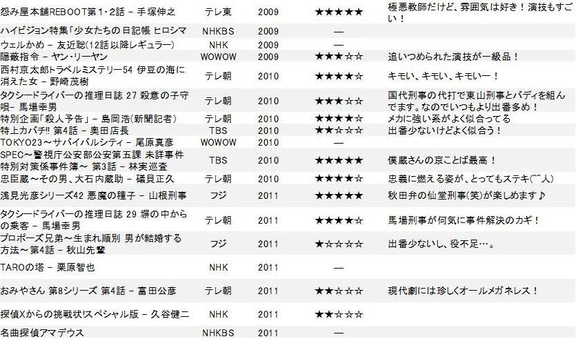 f:id:udukinokimi:20190905002350j:plain