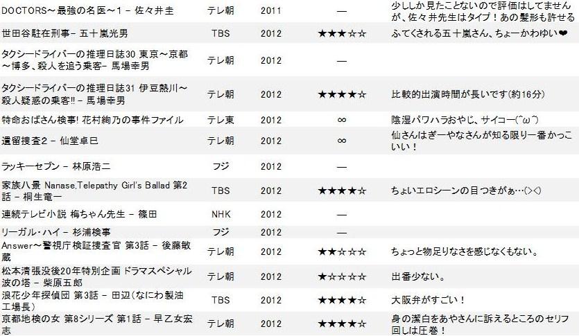 f:id:udukinokimi:20190905002409j:plain