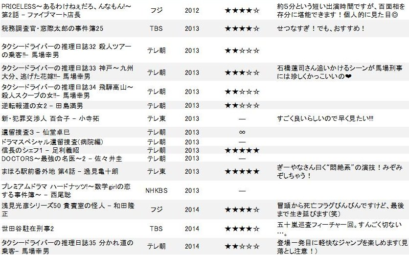 f:id:udukinokimi:20190905002423j:plain
