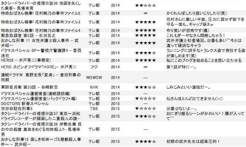 f:id:udukinokimi:20190905002442j:plain