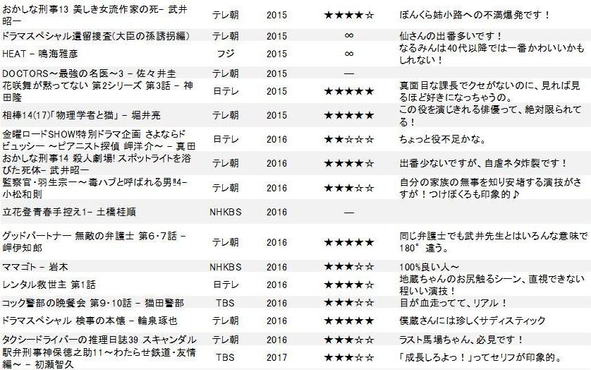 f:id:udukinokimi:20190905002459j:plain