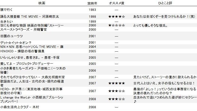 f:id:udukinokimi:20191115135704j:plain