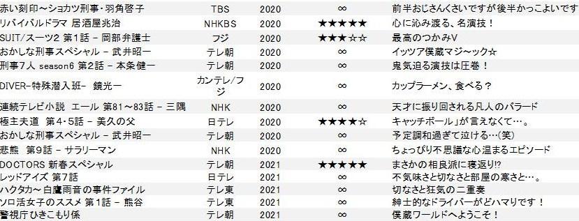 f:id:udukinokimi:20210905233011j:plain
