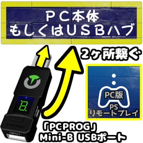 f:id:ue-tora:20210513193608j:plain