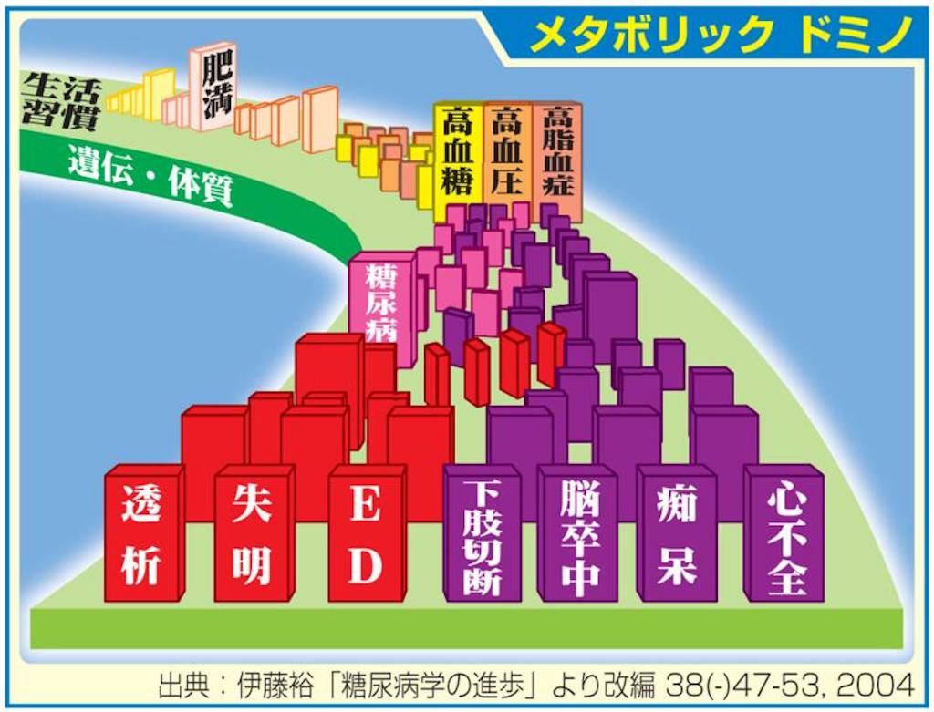 f:id:ueda-kohei:20170213075316p:image