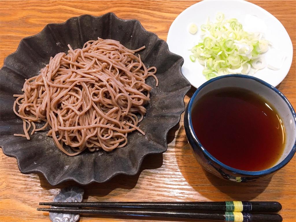 f:id:ueda-kohei:20190715194512j:image
