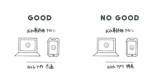 f:id:ueda1023:20170608101211p:plain