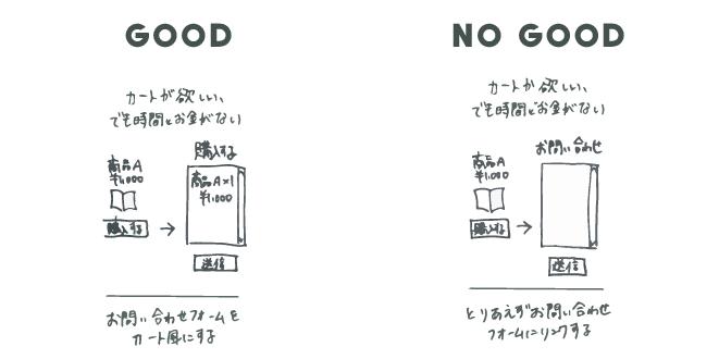 f:id:ueda1023:20170608101417p:plain