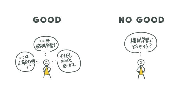 f:id:ueda1023:20170608101626p:plain