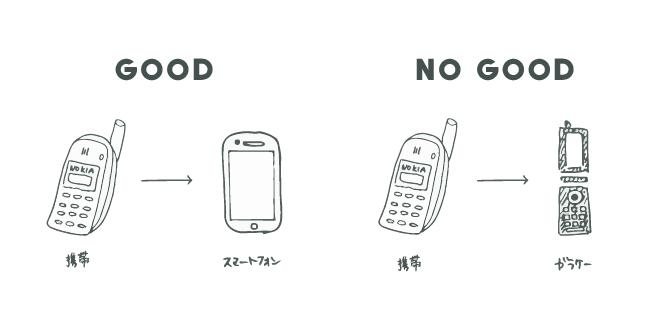f:id:ueda1023:20170608101637p:plain