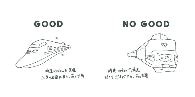 f:id:ueda1023:20170608101650p:plain