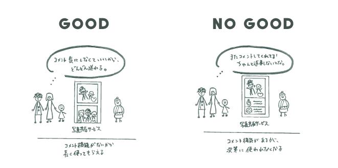 f:id:ueda1023:20170608101711p:plain