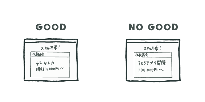 f:id:ueda1023:20170608101800p:plain