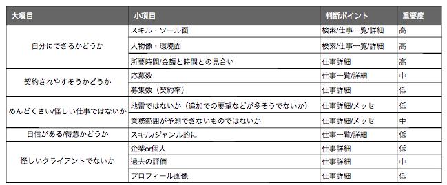 f:id:ueda1023:20171115192149p:plain