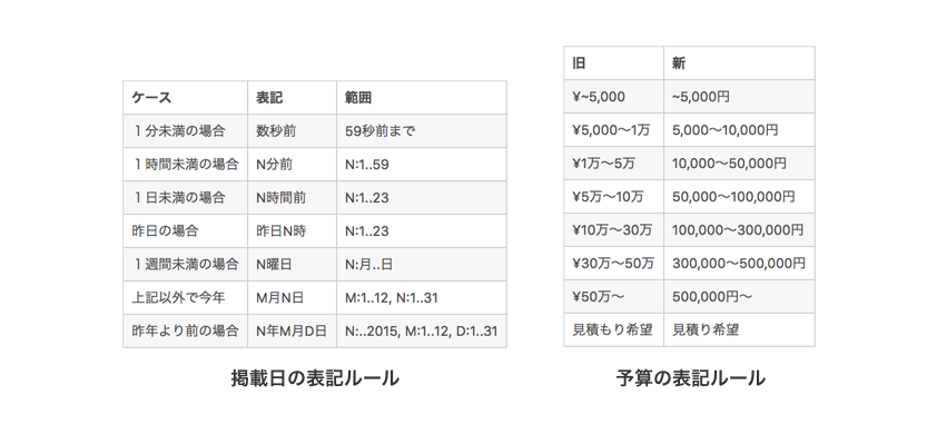 f:id:ueda1023:20171116015041p:plain