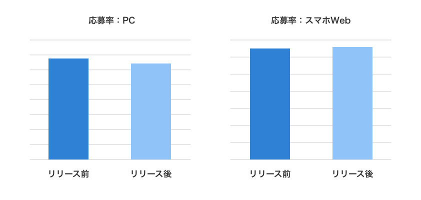 f:id:ueda1023:20171118001207p:plain