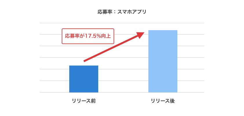 https://cdn-ak.f.st-hatena.com/images/fotolife/u/ueda1023/20171118/20171118001326.png