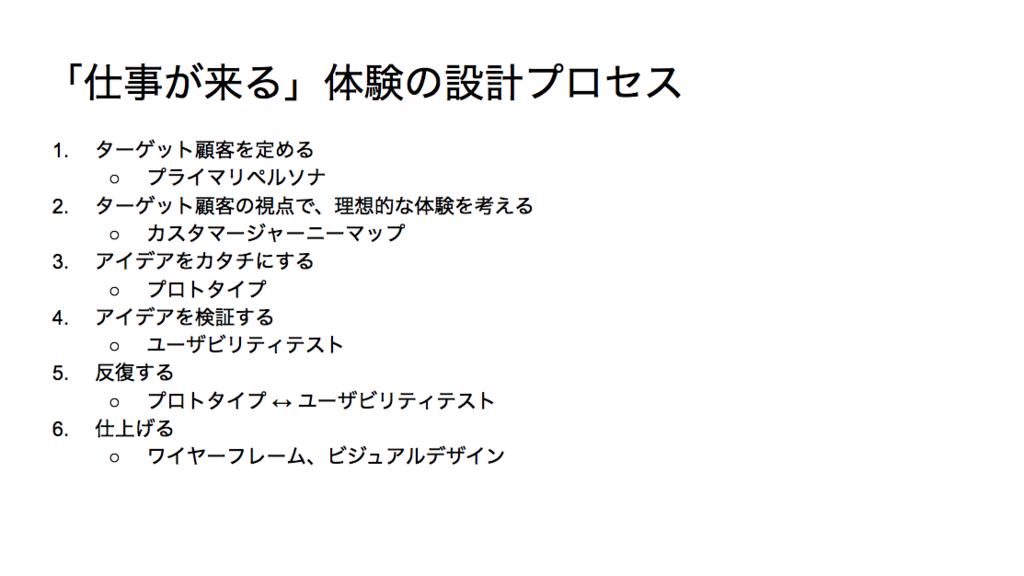 f:id:ueda1023:20171222105108p:plain