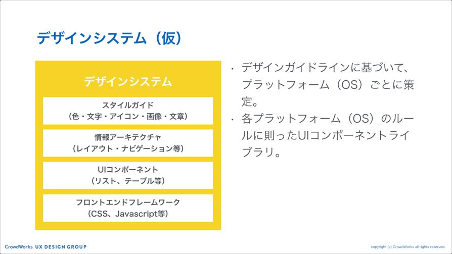 f:id:ueda1023:20180209014134p:plain