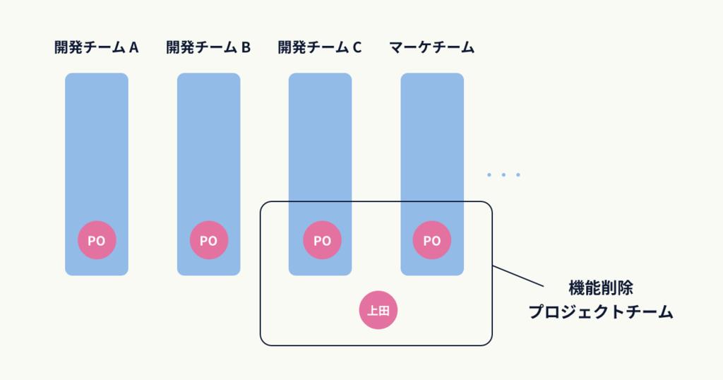 f:id:ueda1023:20190301190457p:plain