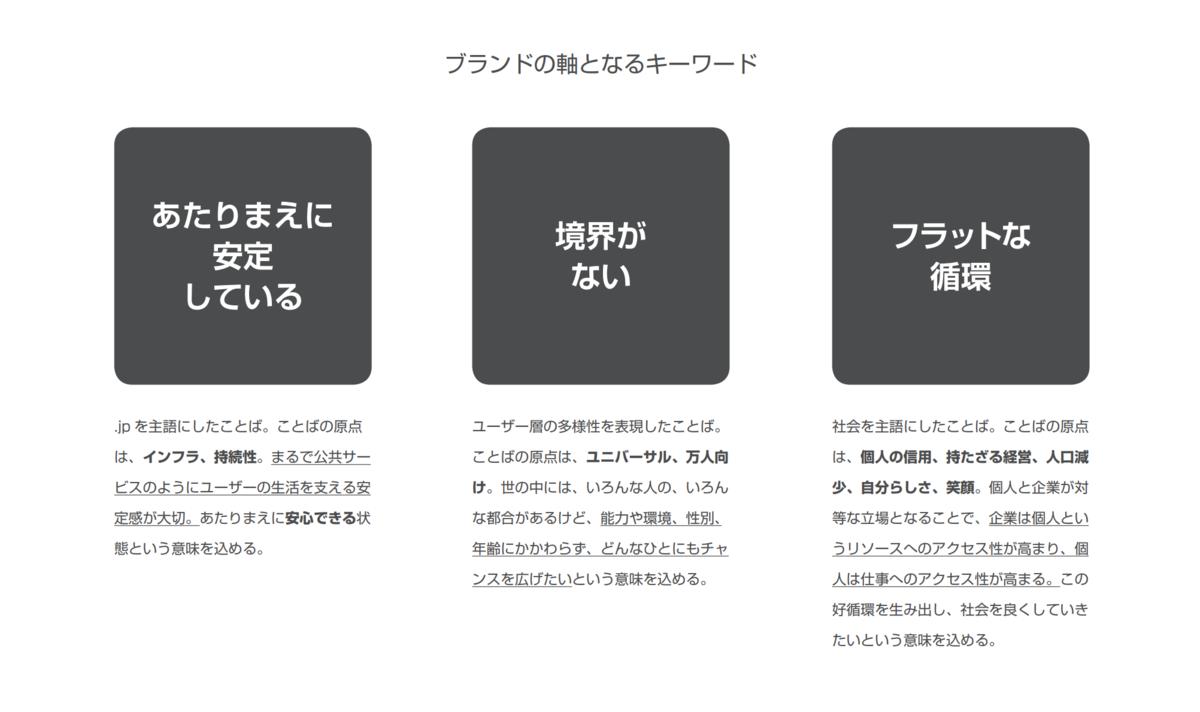 f:id:ueda1023:20200123183730p:plain