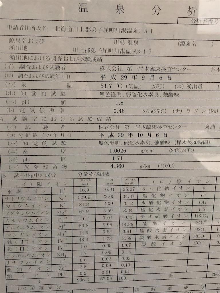 f:id:uehiro_outdoor:20181012202649j:image
