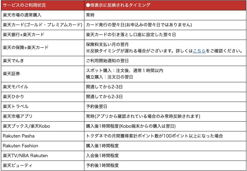 f:id:ueki0510:20200504214107p:plain
