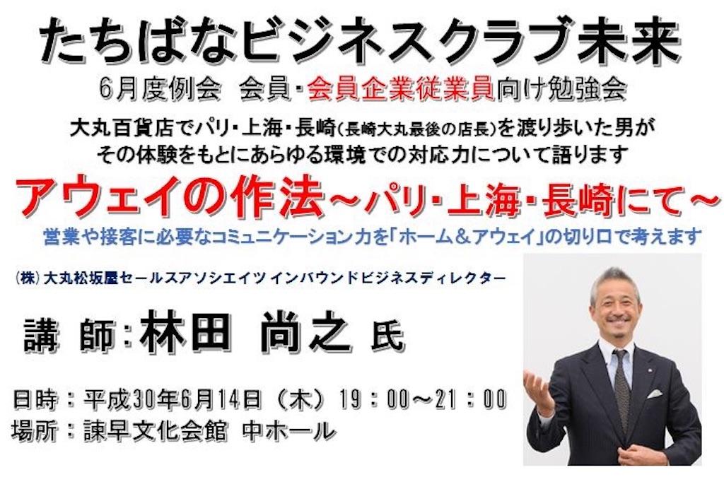 f:id:ueki_suisan:20180615205835j:image