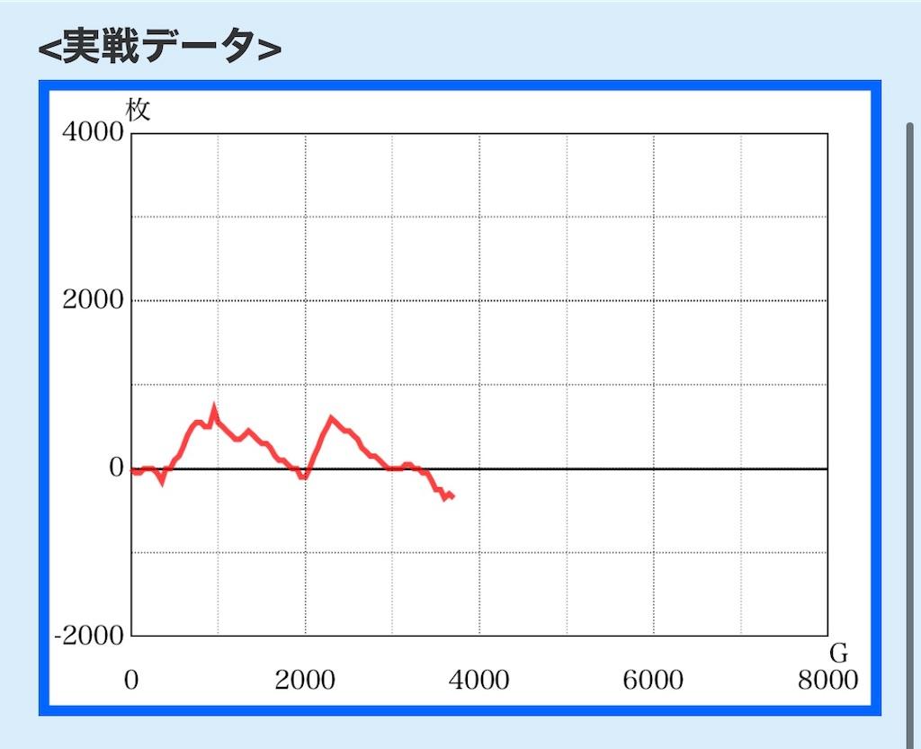 f:id:ueko25:20200221232732j:image