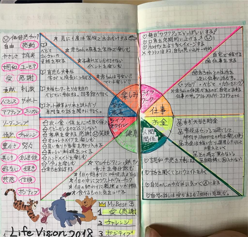 f:id:uemoto_mariko:20180918210143j:image