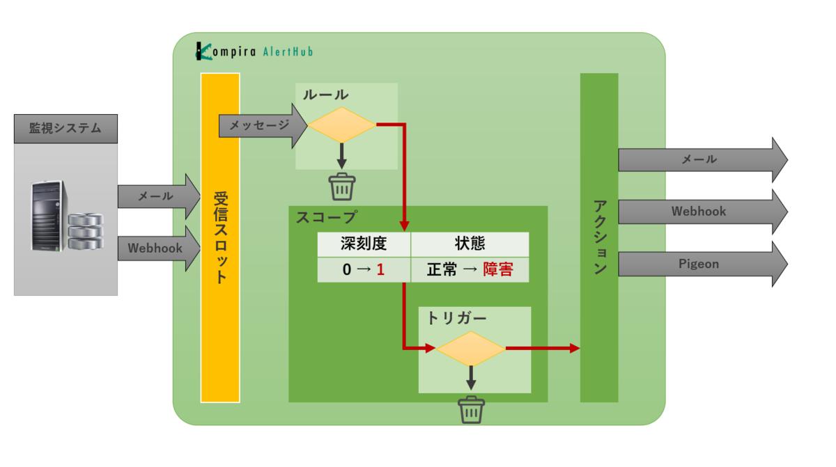 f:id:ueno-fixpoint:20200930210428p:plain:w600