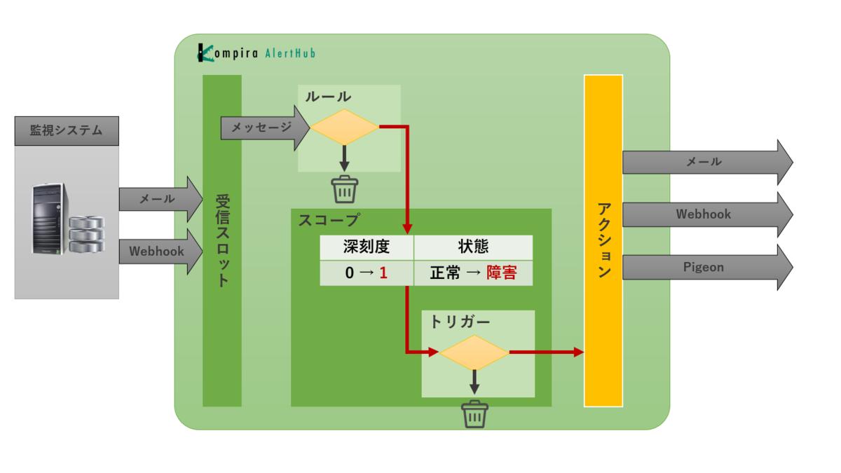f:id:ueno-fixpoint:20200930210509p:plain:w600