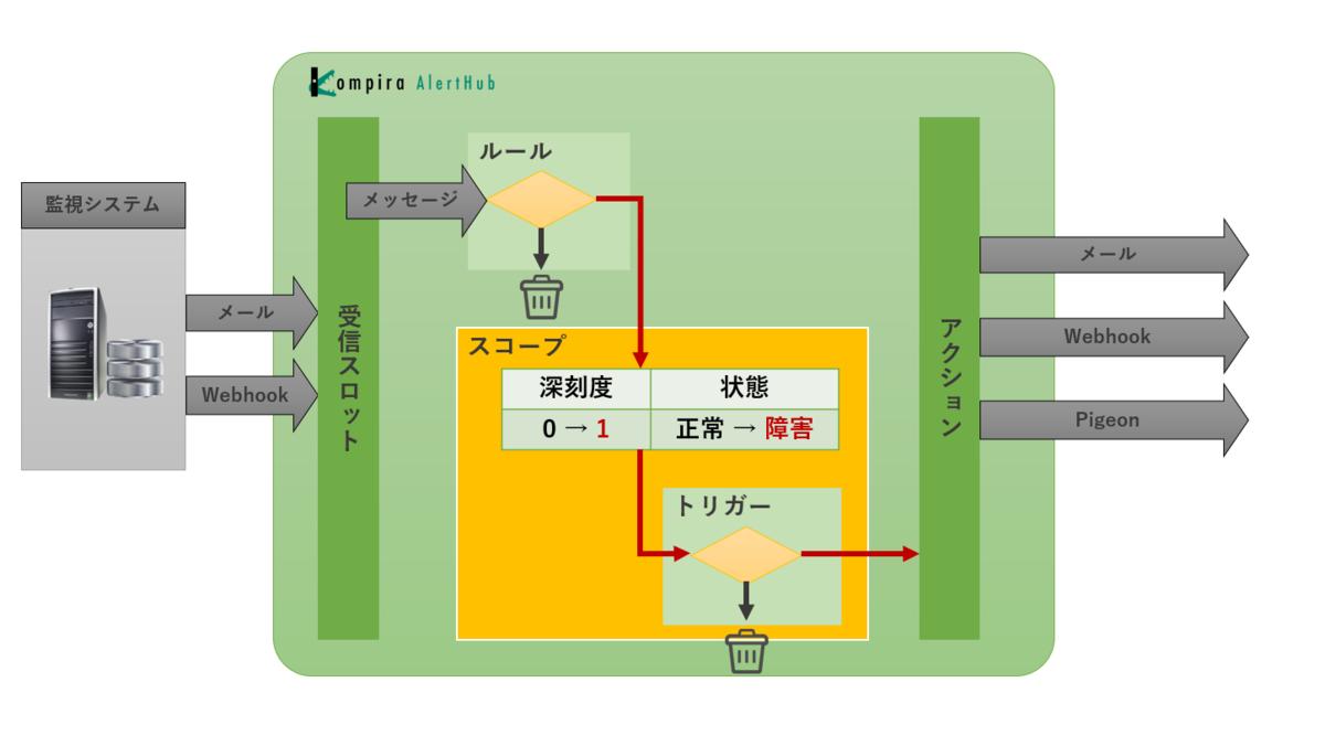 f:id:ueno-fixpoint:20200930210600p:plain:w600