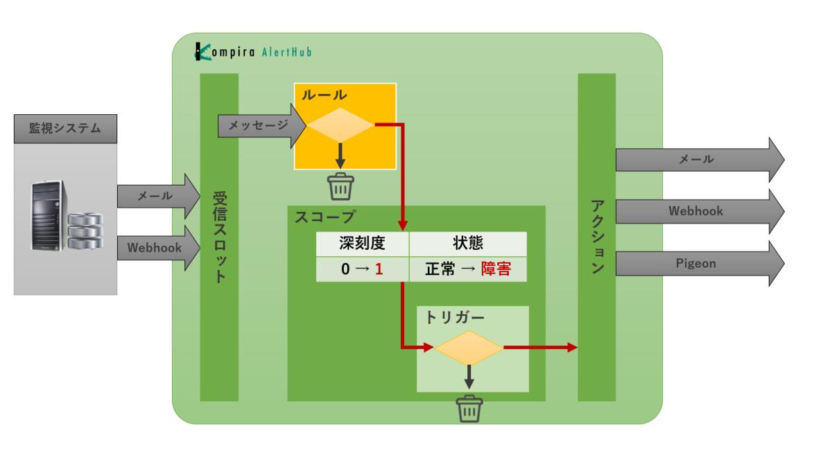 f:id:ueno-fixpoint:20200930210632p:plain:w600