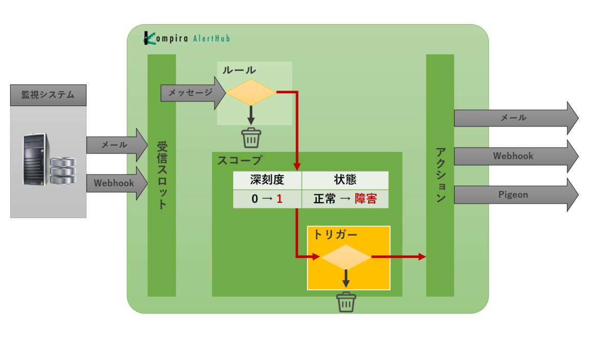 f:id:ueno-fixpoint:20200930210709p:plain:w600