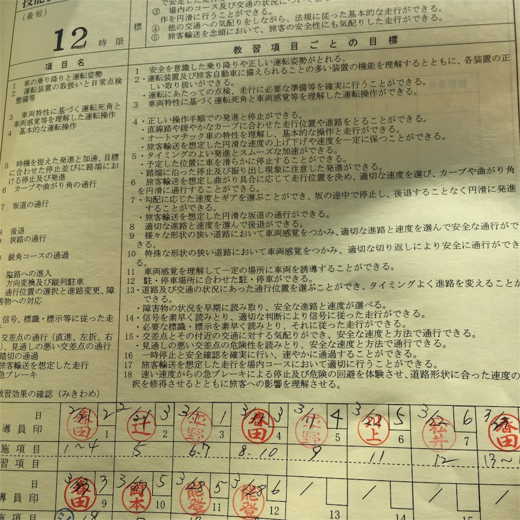 f:id:ueno-kenji:20170405124705j:image