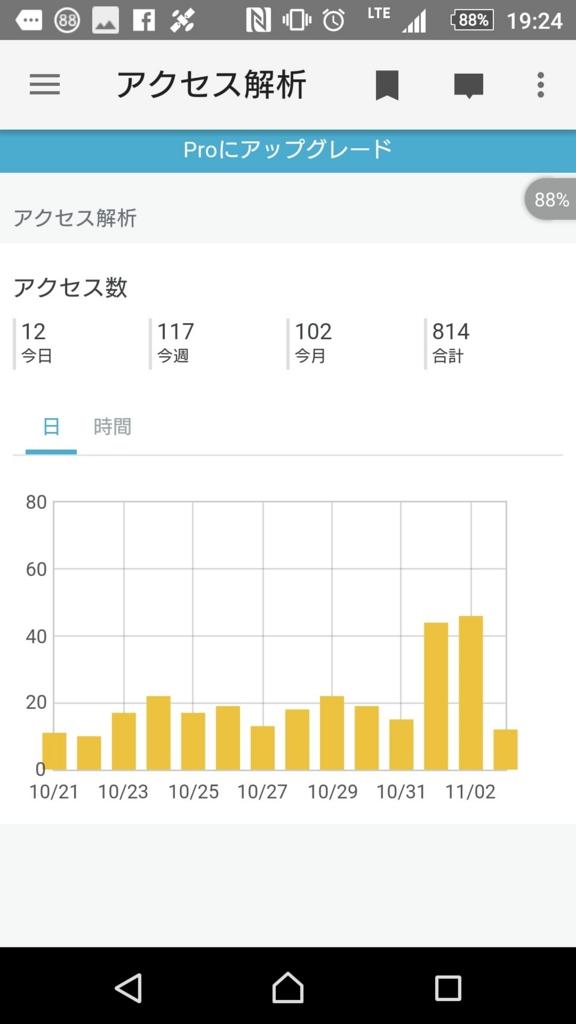 f:id:uenokoeda:20161103223405j:plain