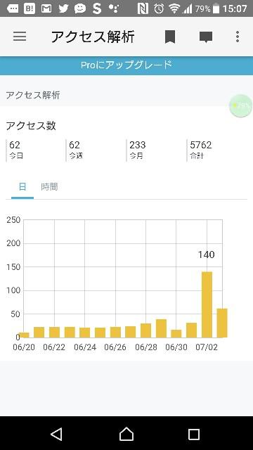 f:id:uenokoeda:20170703150808j:image