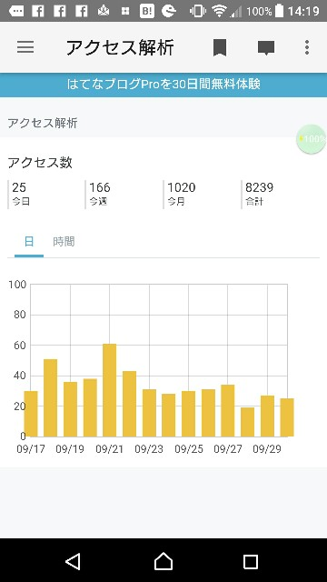 f:id:uenokoeda:20171001094229j:image