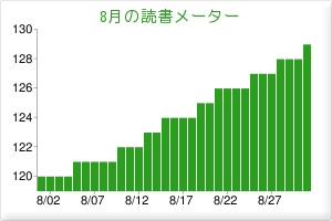 f:id:uenoshuichi:20110903182609j:image