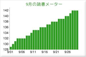 f:id:uenoshuichi:20111001064026j:image