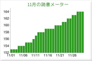 f:id:uenoshuichi:20111201064540j:image