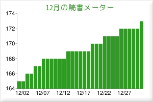 f:id:uenoshuichi:20120101122054j:image