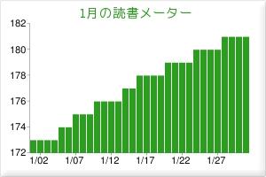 f:id:uenoshuichi:20120201075838j:image