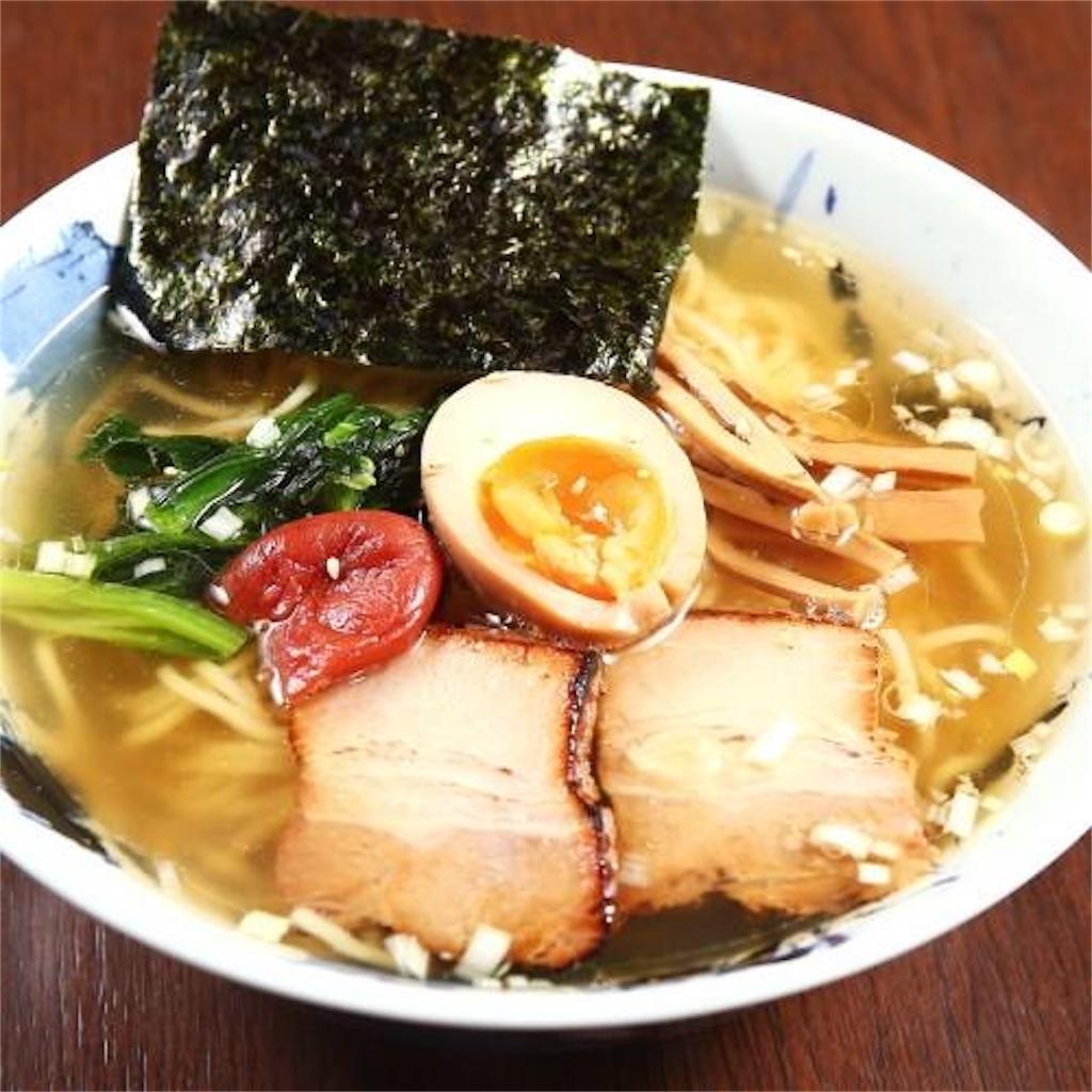 f:id:uenotakumi:20170628152839j:image