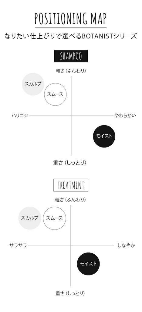 f:id:uenotakumi:20170712100126j:image