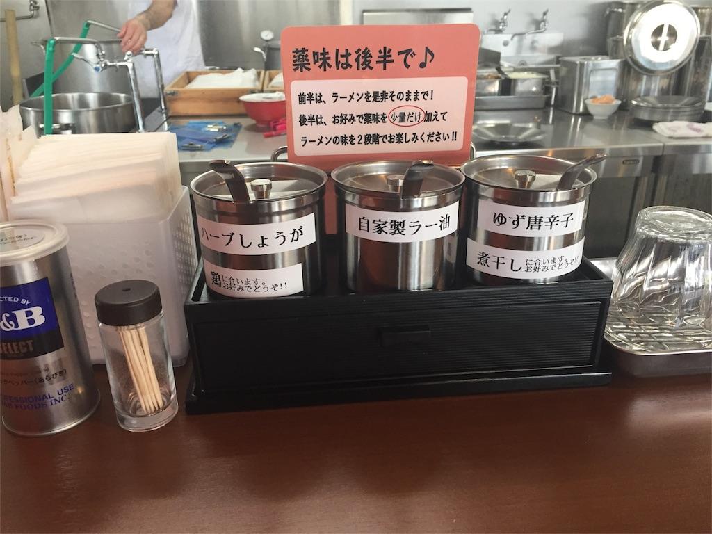 f:id:uenotakumi:20170730003010j:image