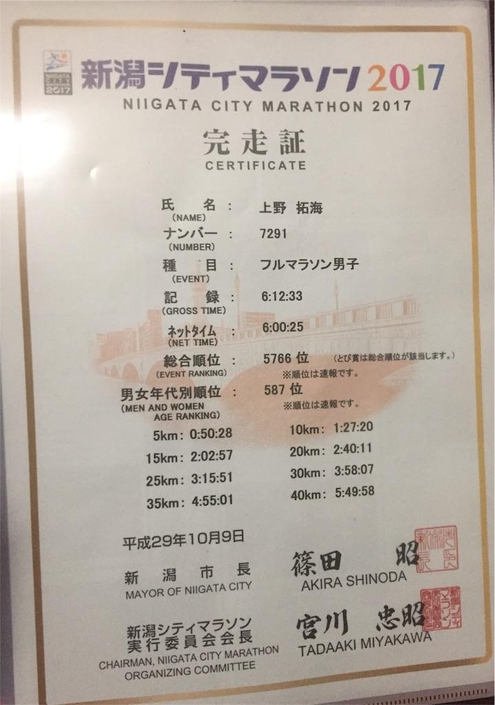 f:id:uenotakumi:20171012212245j:image