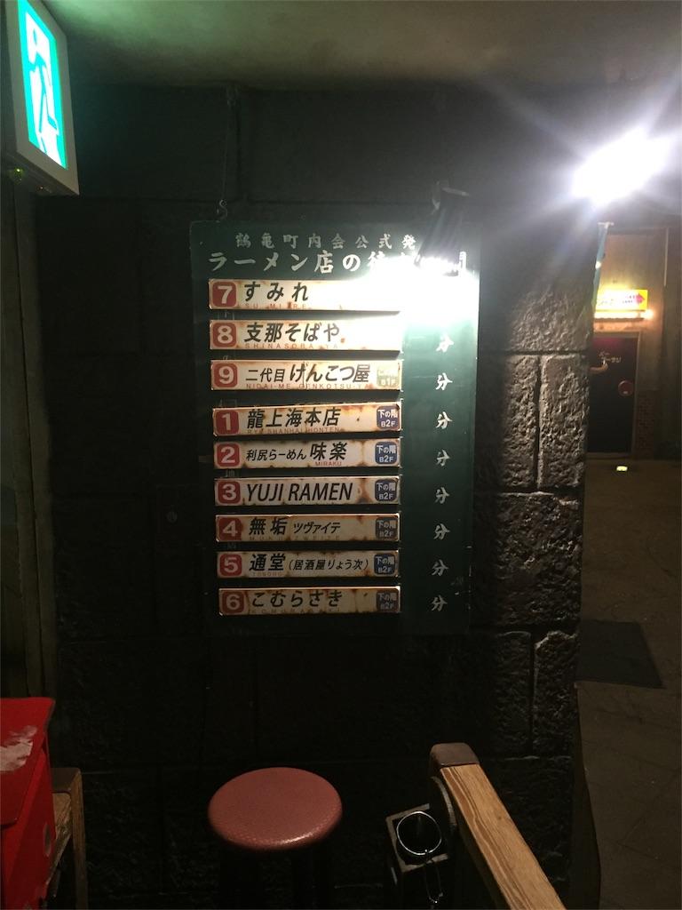 f:id:uenotakumi:20171106232755j:image