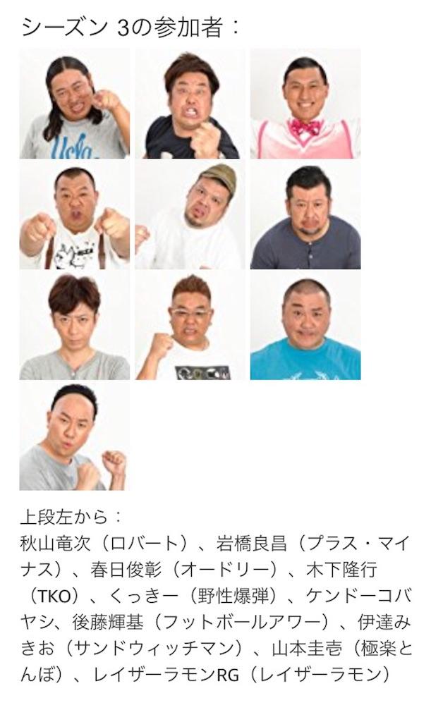 f:id:uenotakumi:20171127130220j:image